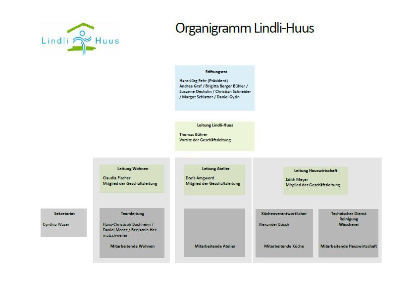 Organigramm Juni 2019